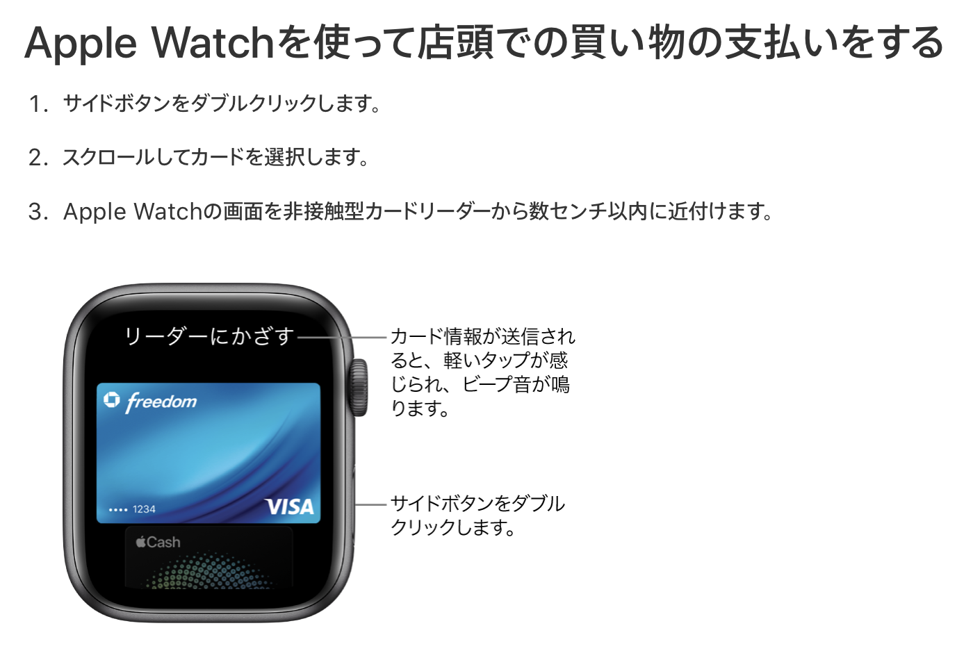 Apple Watch で Apple Pay