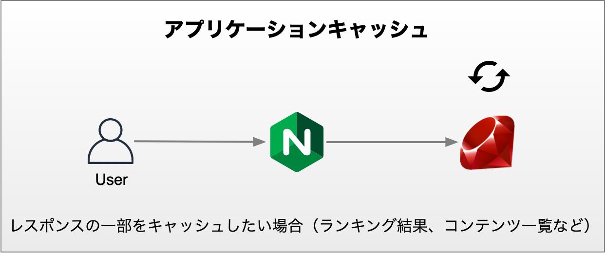 アプリケーションキャッシュ.png