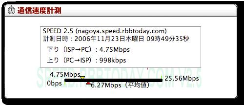 Yahoo! BB の通信速度