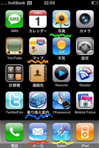 旅行とiPhone